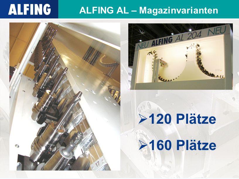 ALFING AL – Magazinvarianten