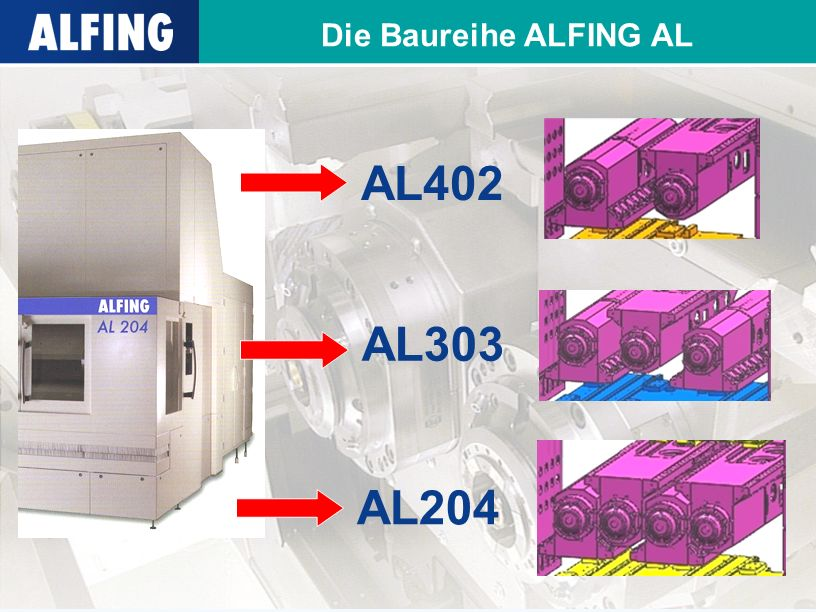 Die Baureihe ALFING AL AL402 AL303 AL204