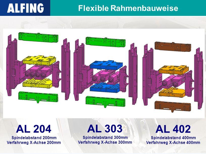 Flexible Rahmenbauweise