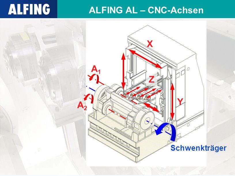 ALFING AL – CNC-Achsen X A1 Z Y A2 Schwenkträger