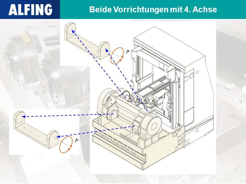 Beide Vorrichtungen mit 4. Achse