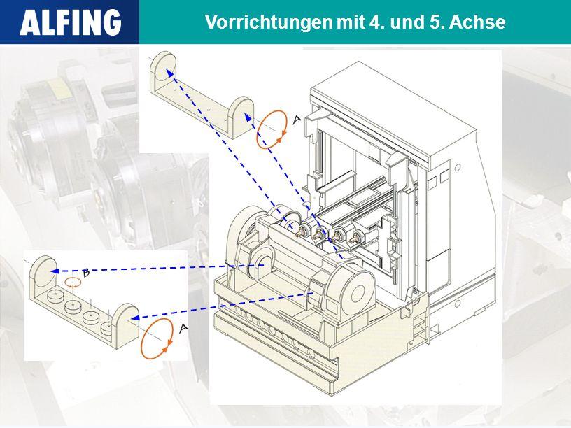 Vorrichtungen mit 4. und 5. Achse