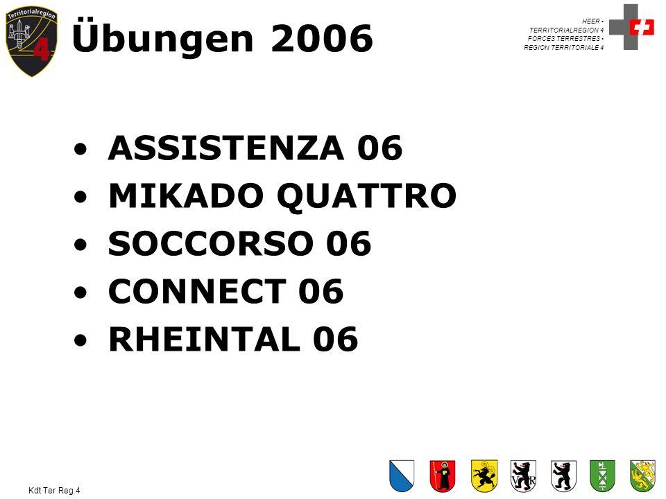 Übungen 2006 ASSISTENZA 06 MIKADO QUATTRO SOCCORSO 06 CONNECT 06