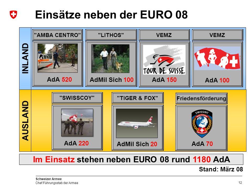 Einsätze neben der EURO 08