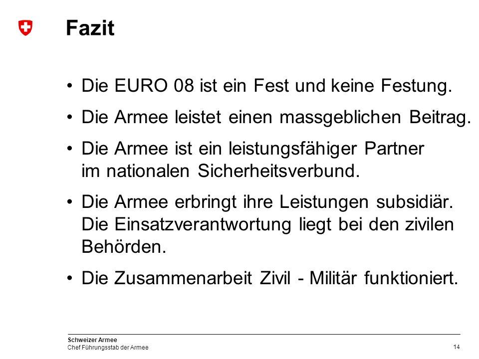 Fazit Die EURO 08 ist ein Fest und keine Festung.
