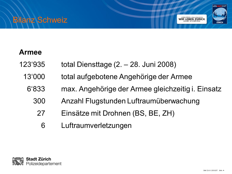 Bilanz Schweiz Armee 123'935 total Diensttage (2. – 28. Juni 2008)