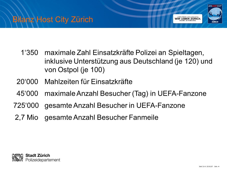 Bilanz Host City Zürich