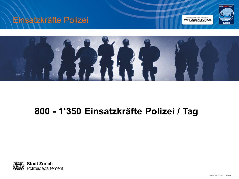 800 - 1'350 Einsatzkräfte Polizei / Tag