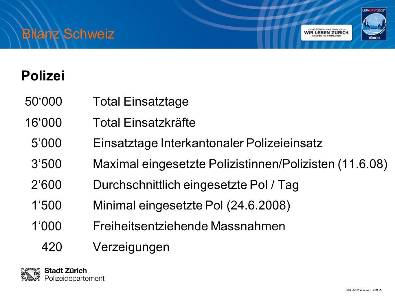 Bilanz Schweiz Polizei 50'000 Total Einsatztage