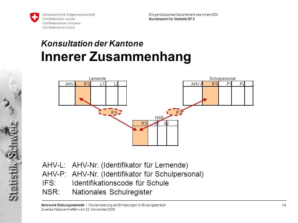 Konsultation der Kantone Innerer Zusammenhang