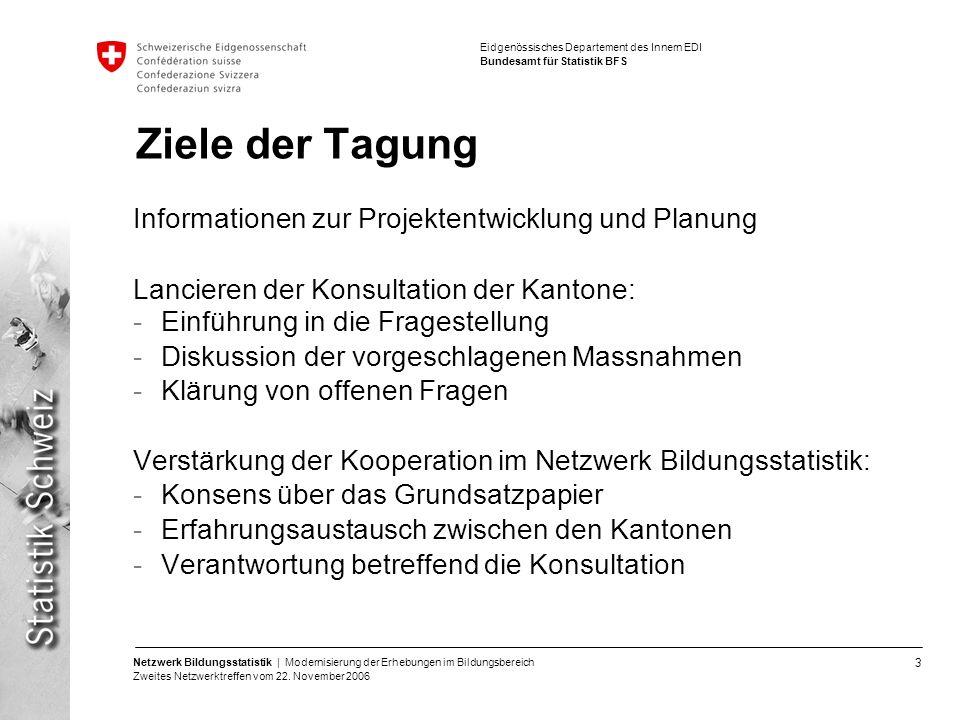 Ziele der Tagung Informationen zur Projektentwicklung und Planung