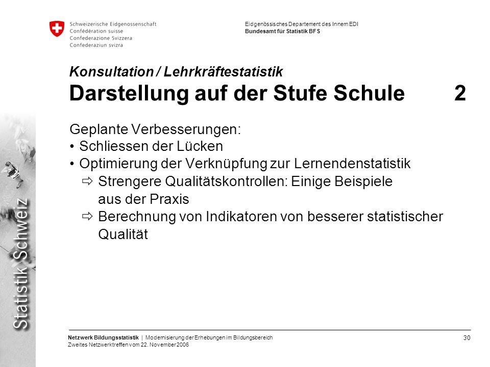 Konsultation / Lehrkräftestatistik Darstellung auf der Stufe Schule 2