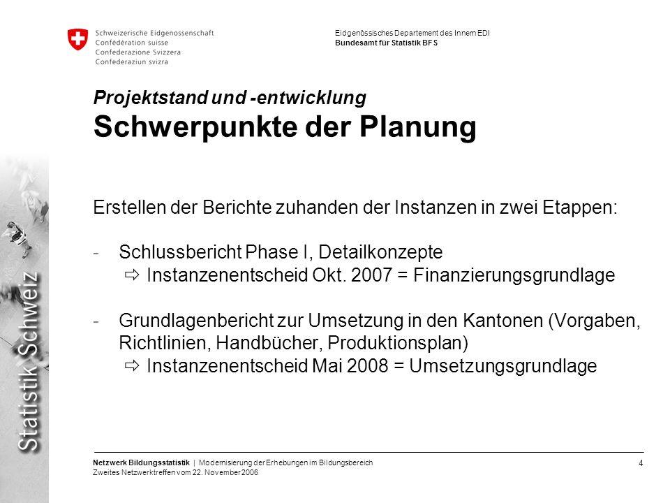 Projektstand und -entwicklung Schwerpunkte der Planung