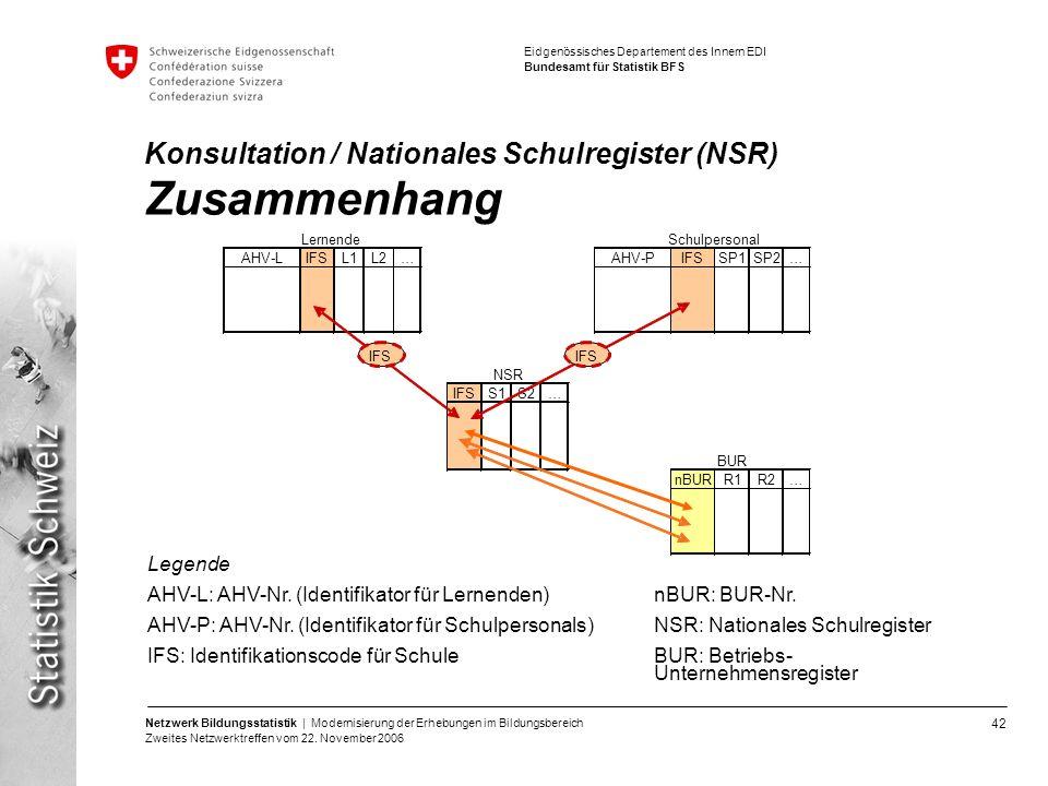 Konsultation / Nationales Schulregister (NSR) Zusammenhang
