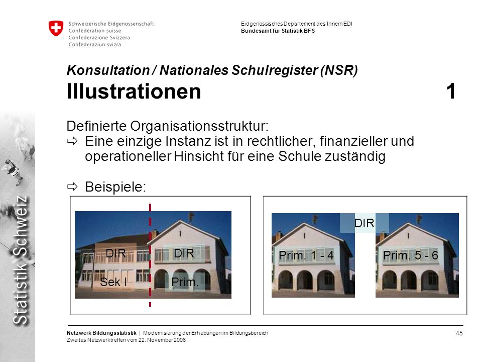 Konsultation / Nationales Schulregister (NSR) Illustrationen 1
