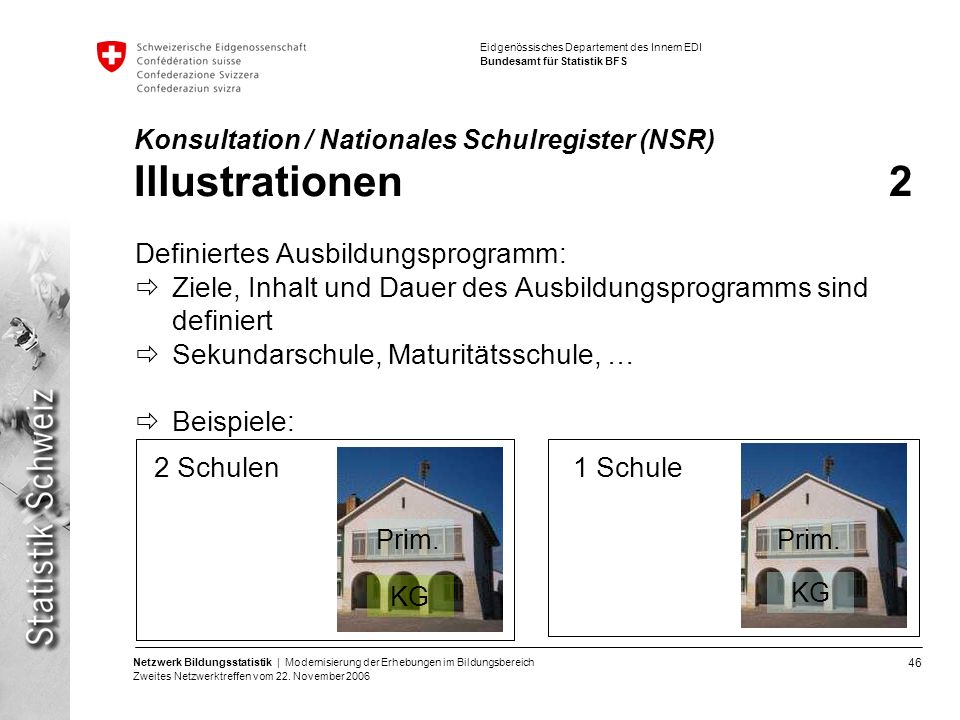 Konsultation / Nationales Schulregister (NSR) Illustrationen 2