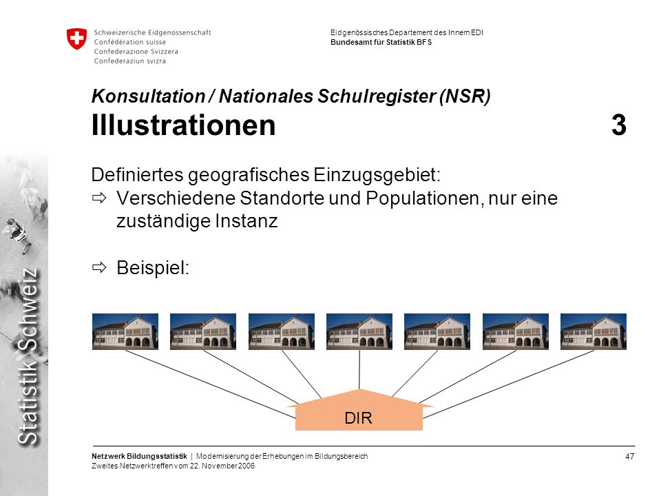 Konsultation / Nationales Schulregister (NSR) Illustrationen 3