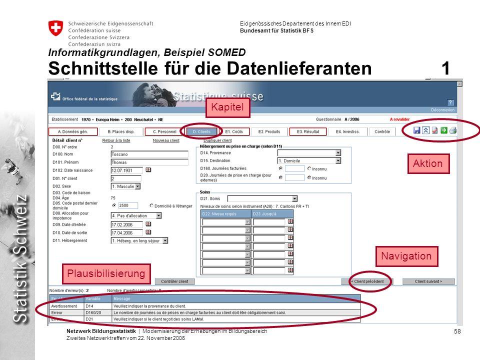 Informatikgrundlagen, Beispiel SOMED Schnittstelle für die Datenlieferanten 1