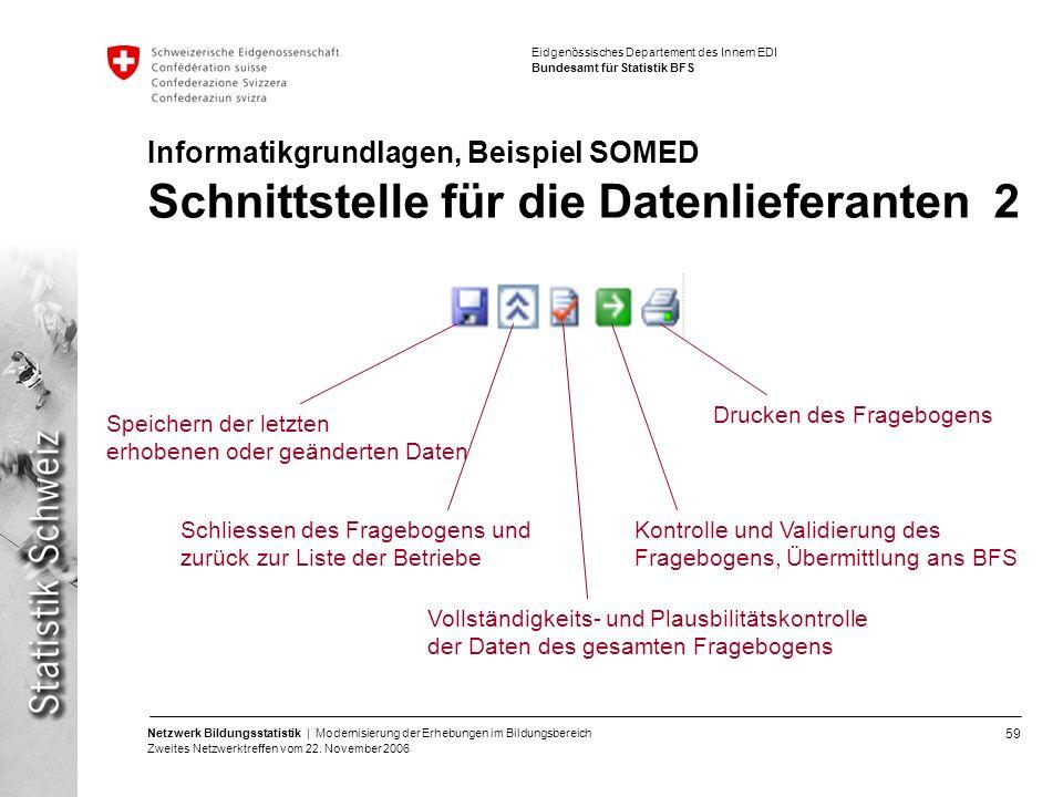 Informatikgrundlagen, Beispiel SOMED Schnittstelle für die Datenlieferanten 2