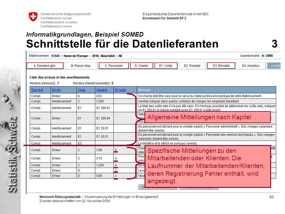 Informatikgrundlagen, Beispiel SOMED Schnittstelle für die Datenlieferanten 3