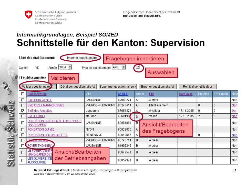 Informatikgrundlagen, Beispiel SOMED Schnittstelle für den Kanton: Supervision