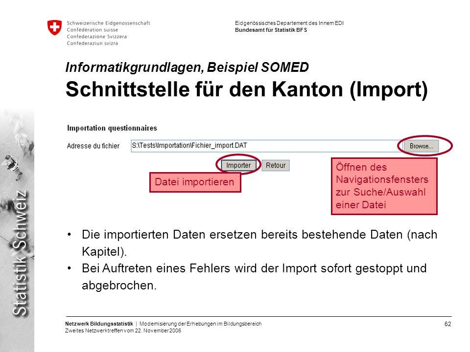 Informatikgrundlagen, Beispiel SOMED Schnittstelle für den Kanton (Import)