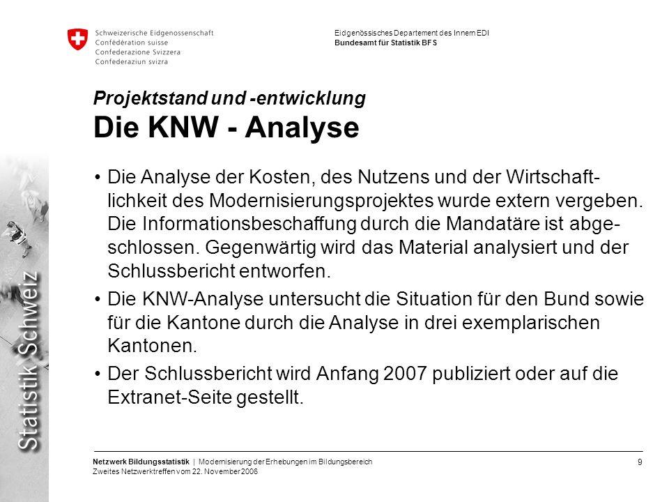 Projektstand und -entwicklung Die KNW - Analyse