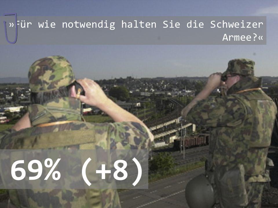 »Für wie notwendig halten Sie die Schweizer Armee «