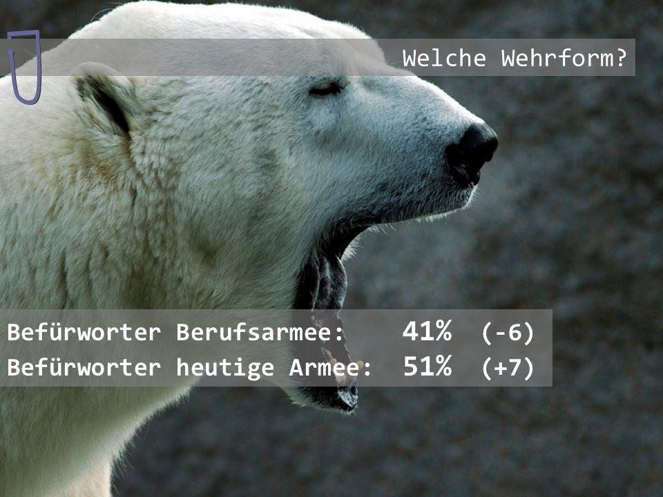 Welche Wehrform Befürworter Berufsarmee: 41% (-6) Befürworter heutige Armee: 51% (+7)