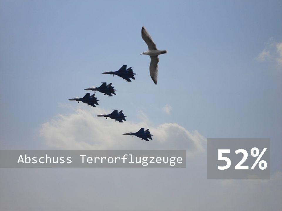 52% Abschuss Terrorflugzeuge