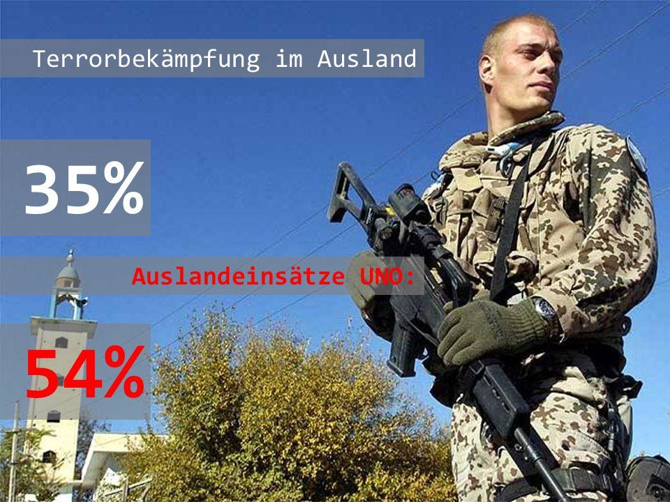 Terrorbekämpfung im Ausland