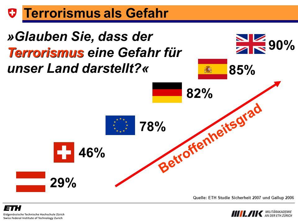 Terrorismus als Gefahr