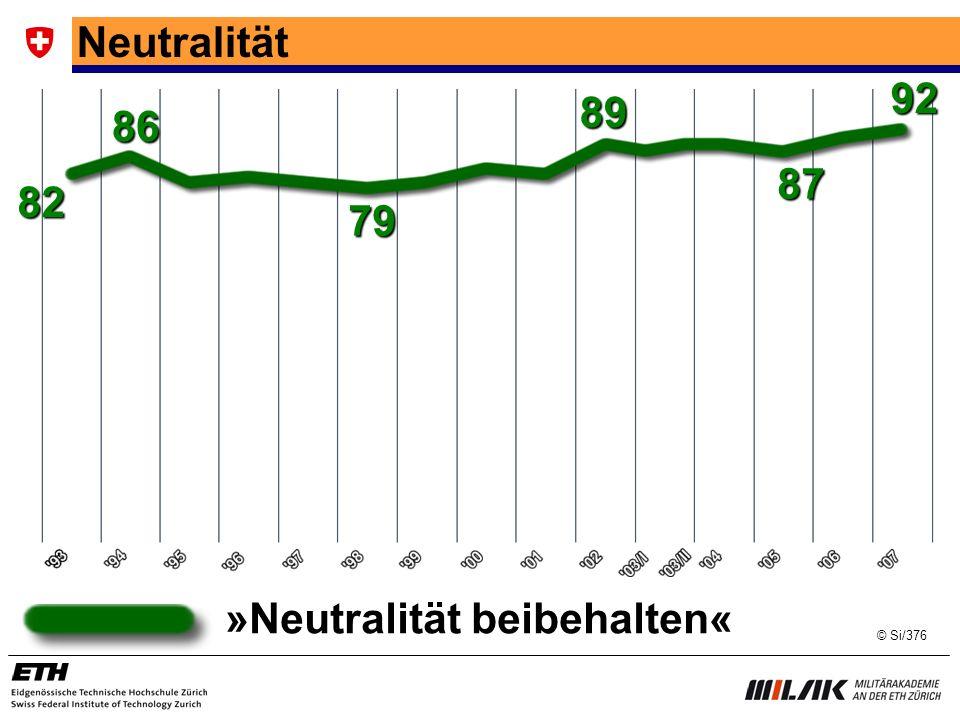 »Neutralität beibehalten«