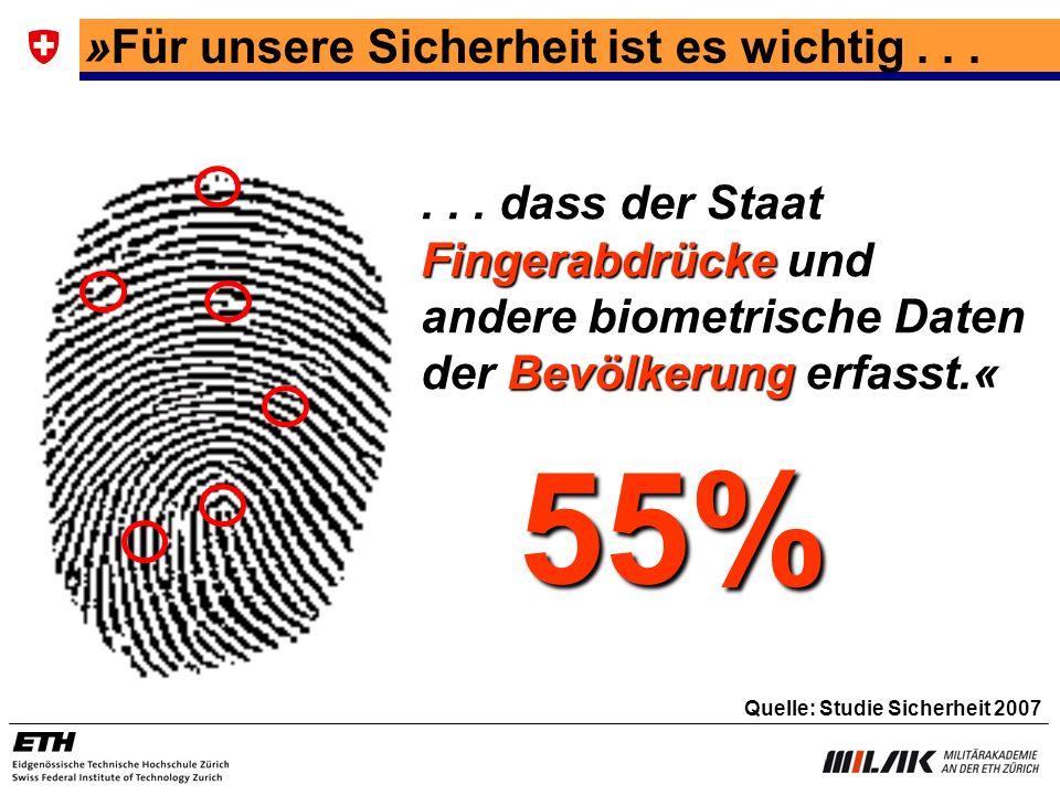 55% »Für unsere Sicherheit ist es wichtig . . .