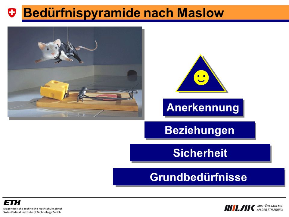 ☻ Bedürfnispyramide nach Maslow Anerkennung Beziehungen Sicherheit