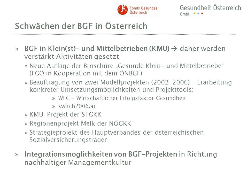 Schwächen der BGF in Österreich