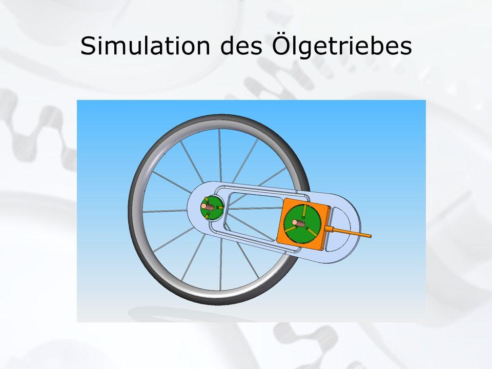 Simulation des Ölgetriebes