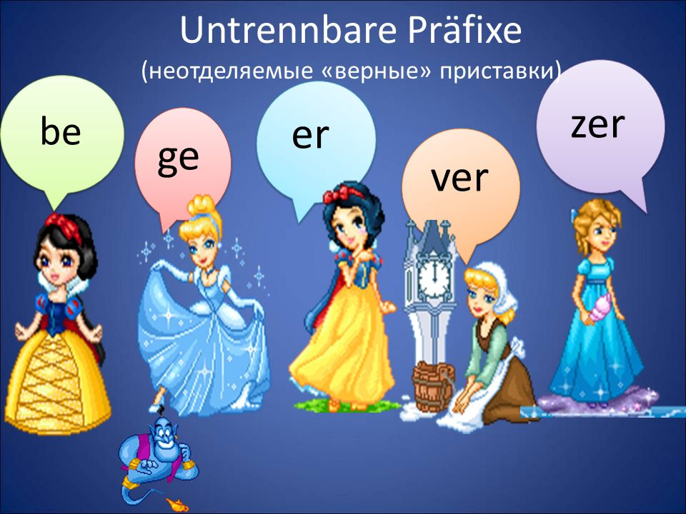 Untrennbare Präfixe (неотделяемые «верные» приставки) zer be er ge ver