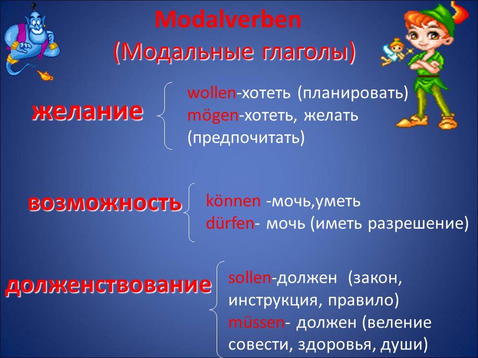 желание Modalverben (Модальные глаголы) возможность долженствование