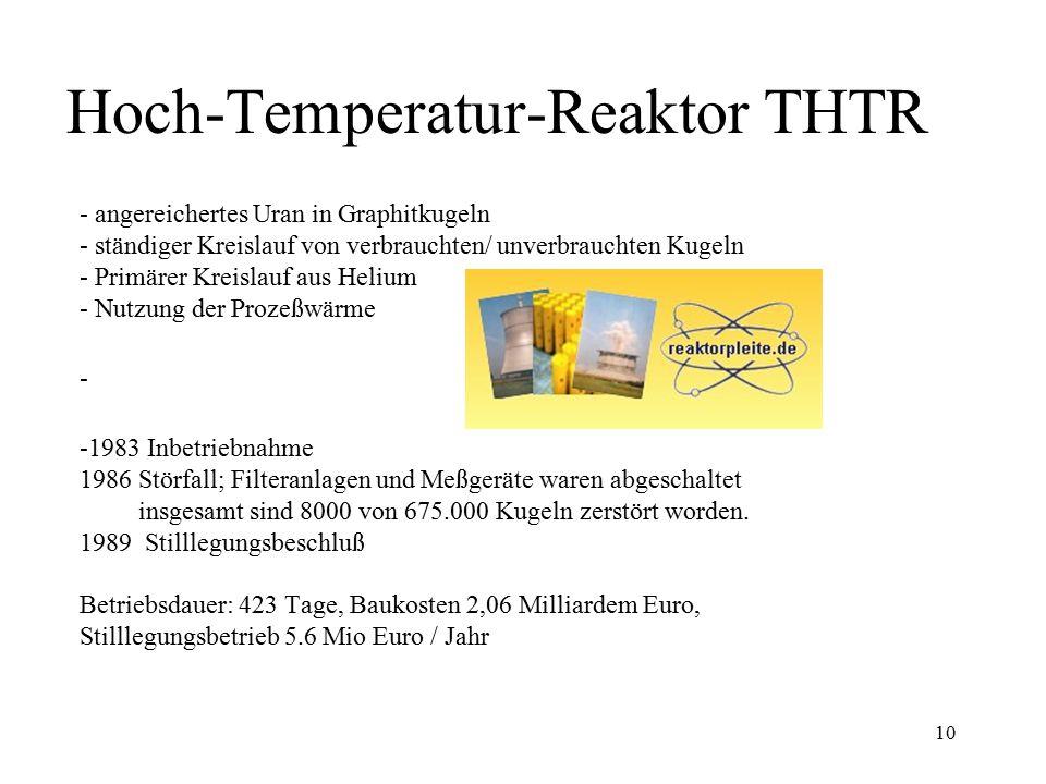 Hoch-Temperatur-Reaktor THTR
