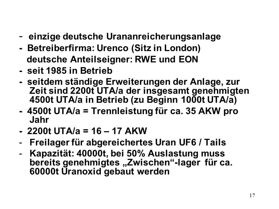 - einzige deutsche Urananreicherungsanlage