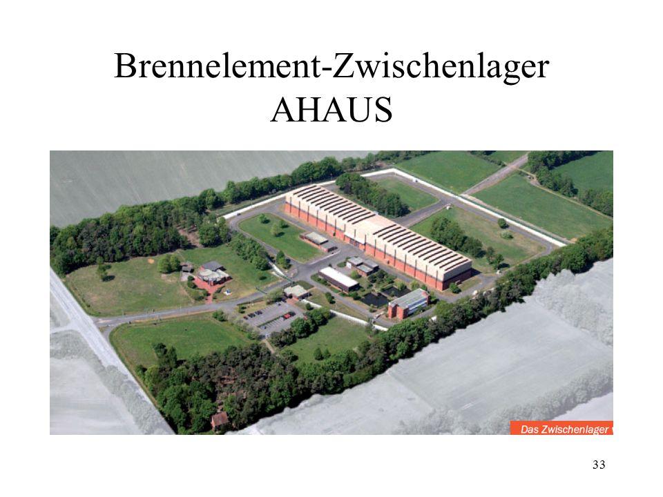 Brennelement-Zwischenlager AHAUS