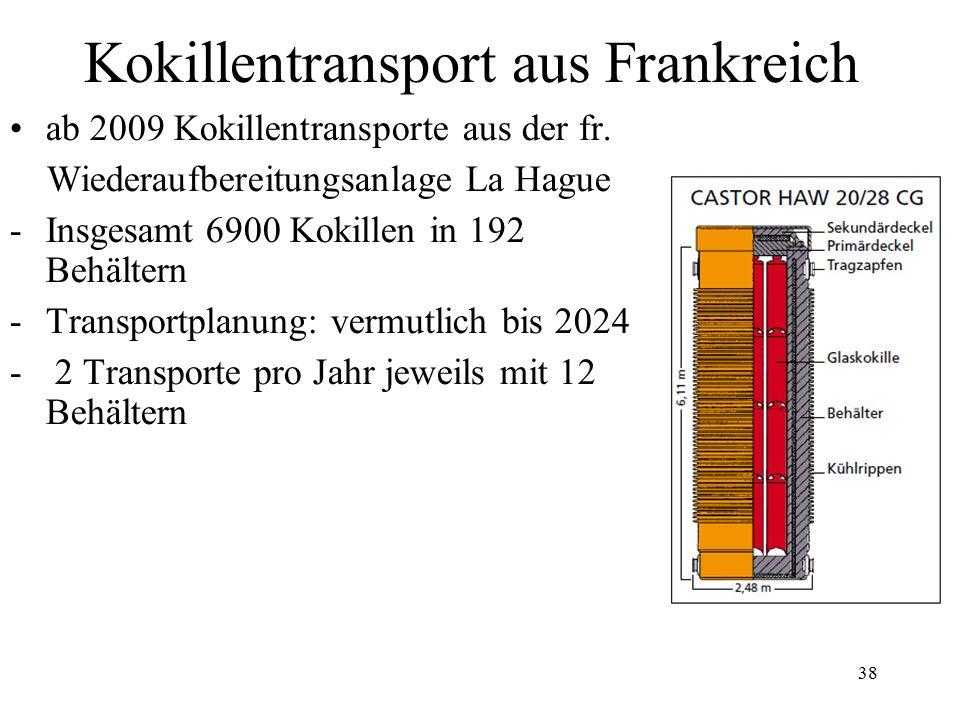 Kokillentransport aus Frankreich