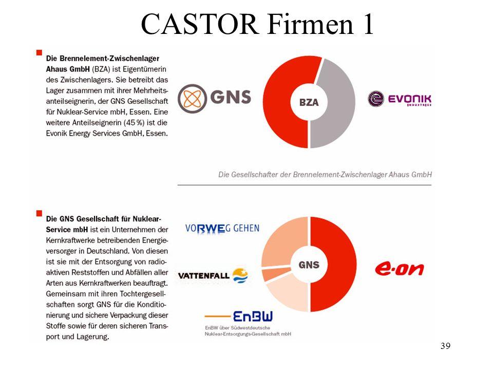CASTOR Firmen 1