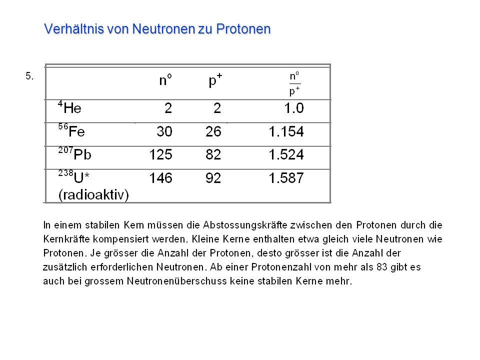 Verhältnis von Neutronen zu Protonen