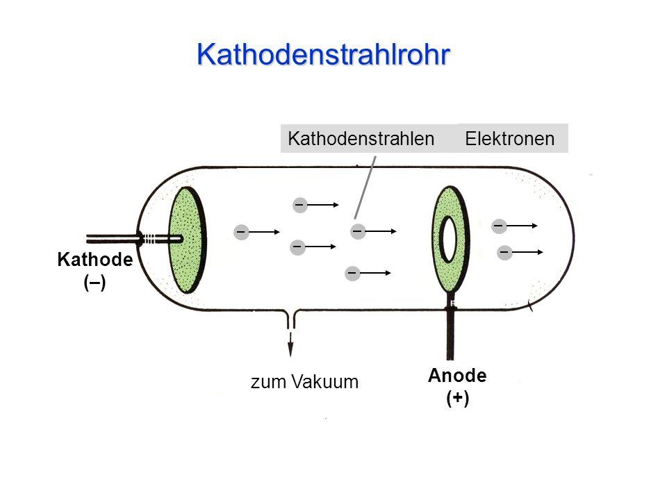 Kathodenstrahlrohr Kathodenstrahlen Elektronen Kathode (–) Anode (+)