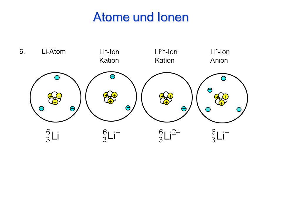 Atome und Ionen 6. Li-Atom Li+-Ion Kation Li2+-Ion Kation
