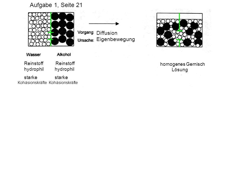 Aufgabe 1, Seite 21 Diffusion Eigenbewegung homogenes Gemisch Lösung