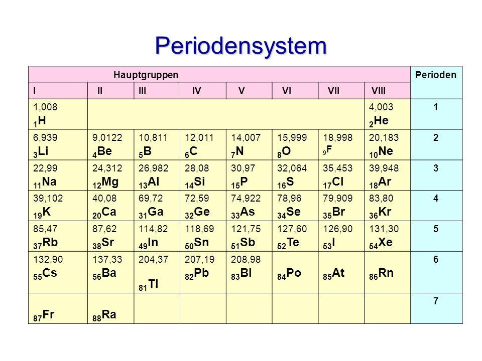 Periodensystem 1H 2He 3Li 4Be 5B 6C 7N 8O 10Ne 11Na 12Mg 13Al 14Si 15P