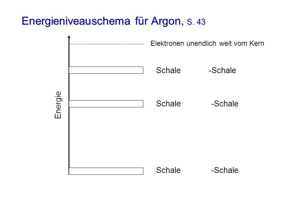 Energieniveauschema für Argon, S. 43